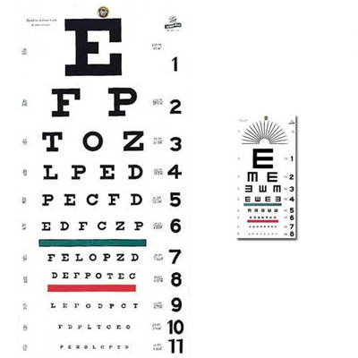 Snellen Eye Chart Sanjmed Medical Distributors